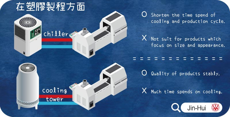 plastic cooling system